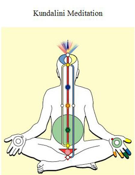 yoga-razbudit-seksualnuyu-energiyu